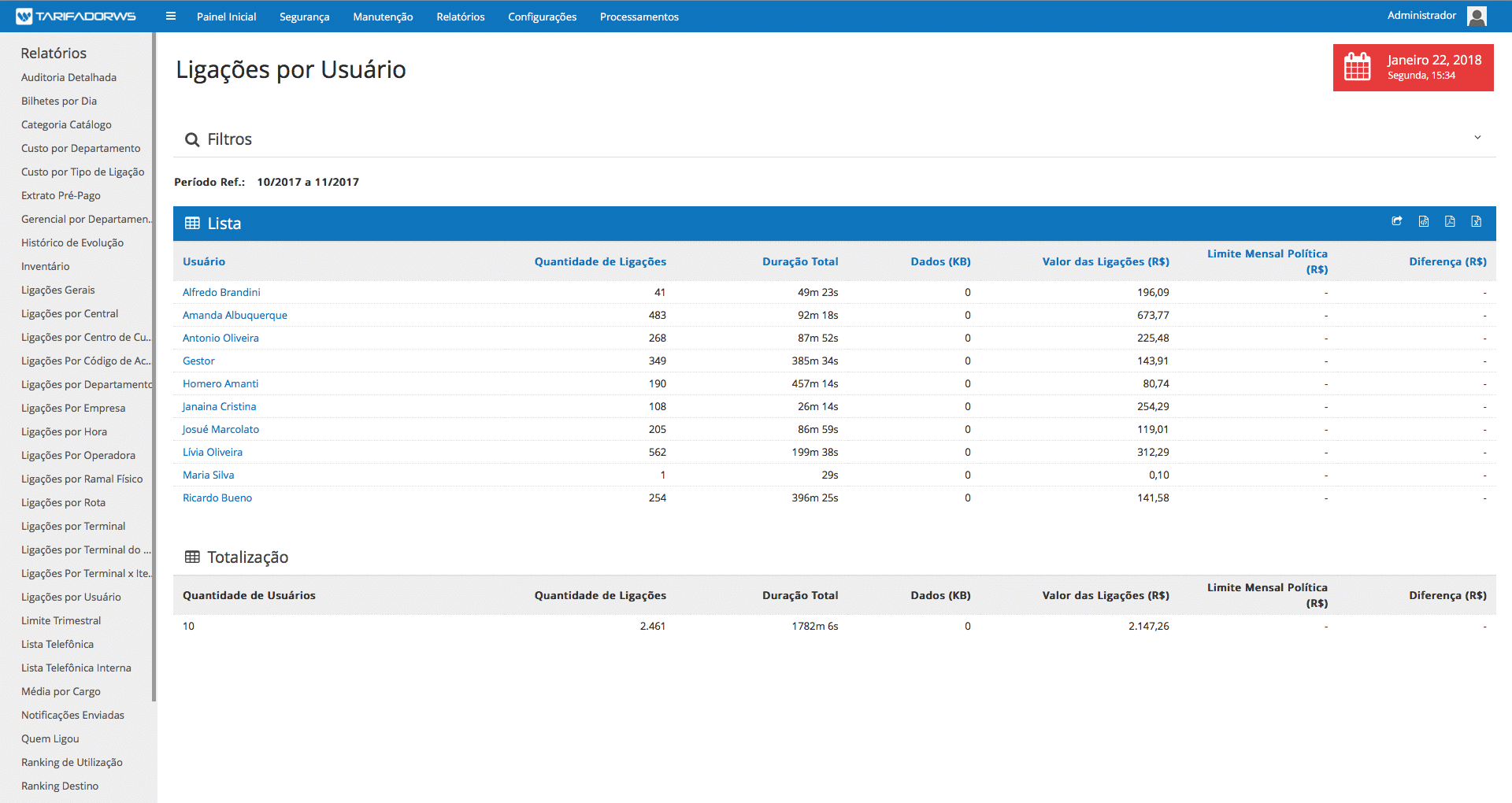 Relatório por Usuário
